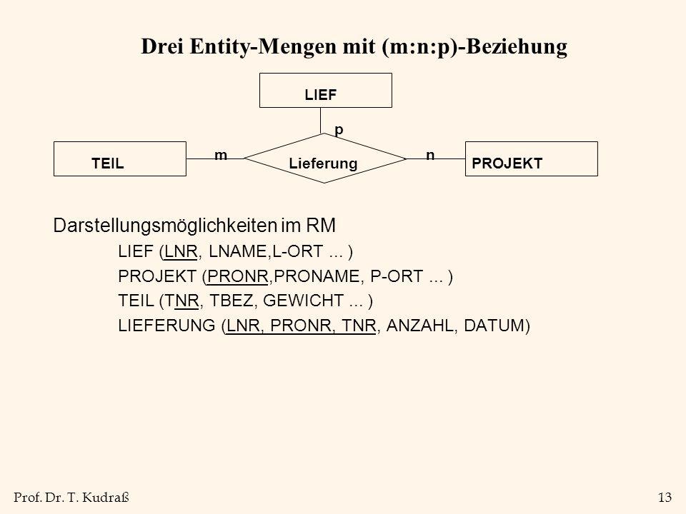 Prof. Dr. T. Kudraß13 Drei Entity-Mengen mit (m:n:p)-Beziehung Darstellungsmöglichkeiten im RM LIEF (LNR, LNAME,L-ORT... ) PROJEKT (PRONR,PRONAME, P-O