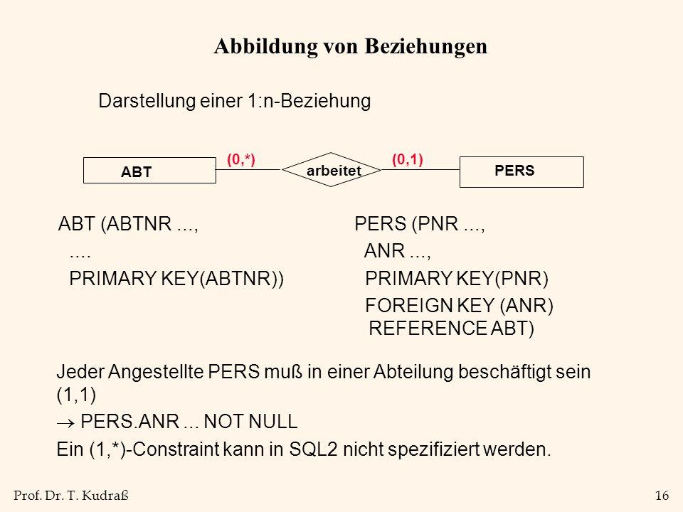 Prof. Dr. T. Kudraß16 Abbildung von Beziehungen ABT (ABTNR...,.... PRIMARY KEY(ABTNR)) arbeitetPERS ABT (0,1)(0,*) PERS (PNR..., ANR..., PRIMARY KEY(P
