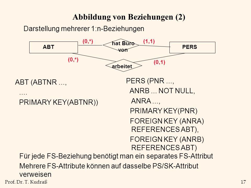 Prof. Dr. T. Kudraß17 Abbildung von Beziehungen (2) ABT (ABTNR...,.... PRIMARY KEY(ABTNR)) hat Büro von PERSABT (1,1)(0,*) PERS (PNR..., ANRB... NOT N