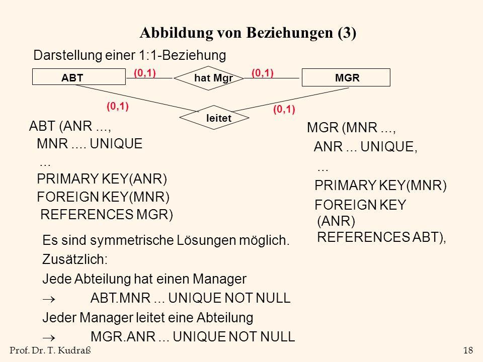 Prof.Dr. T. Kudraß19 Abbildung von Beziehungen (4) ABT (ANR..., MNR....