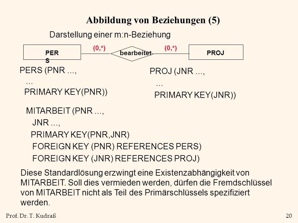 Prof. Dr. T. Kudraß20 Abbildung von Beziehungen (5) PERS (PNR...,... PRIMARY KEY(PNR)) bearbeitetPROJPER S (0,*) PROJ (JNR...,... PRIMARY KEY(JNR)) Di