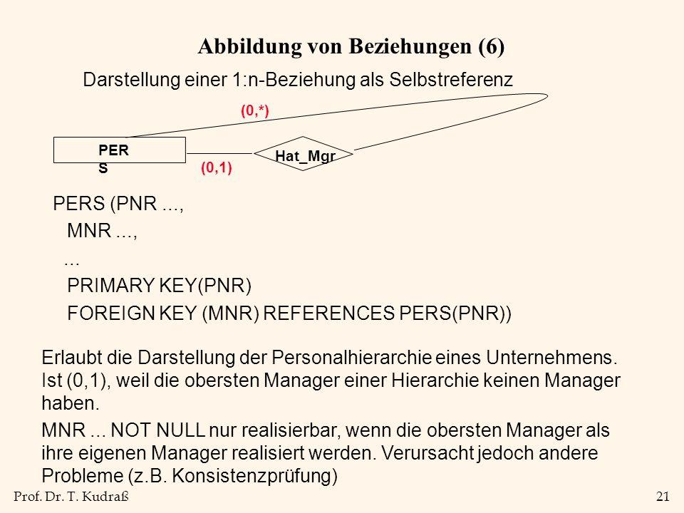Prof. Dr. T. Kudraß21 Abbildung von Beziehungen (6) Hat_Mgr PER S (0,*) (0,1) Erlaubt die Darstellung der Personalhierarchie eines Unternehmens. Ist (