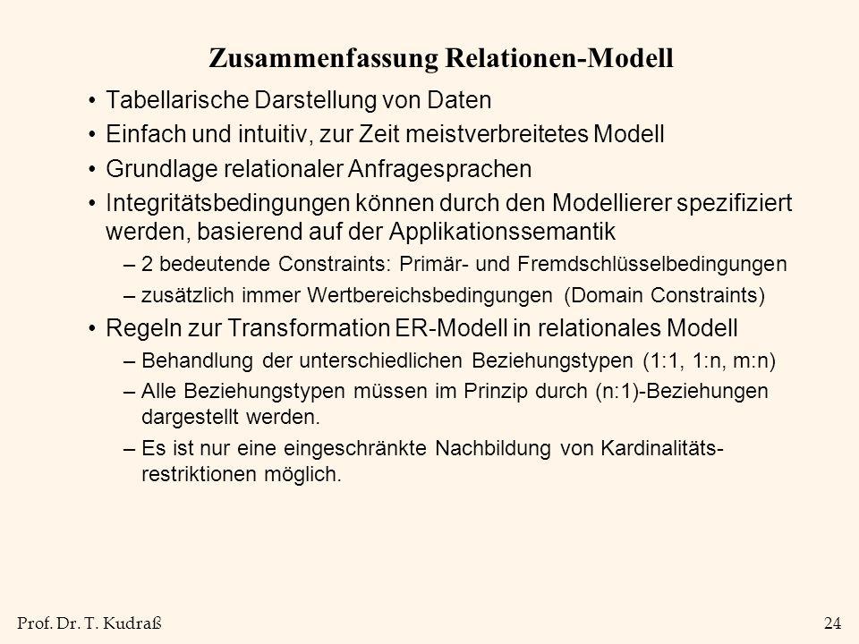 Prof. Dr. T. Kudraß24 Zusammenfassung Relationen-Modell Tabellarische Darstellung von Daten Einfach und intuitiv, zur Zeit meistverbreitetes Modell Gr