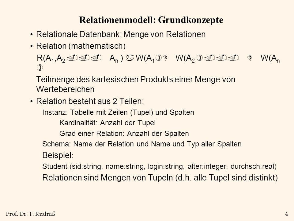 Prof. Dr. T. Kudraß4 Relationenmodell: Grundkonzepte Relationale Datenbank: Menge von Relationen Relation (mathematisch) R(A 1,A 2... A n ) W(A 1 )D W