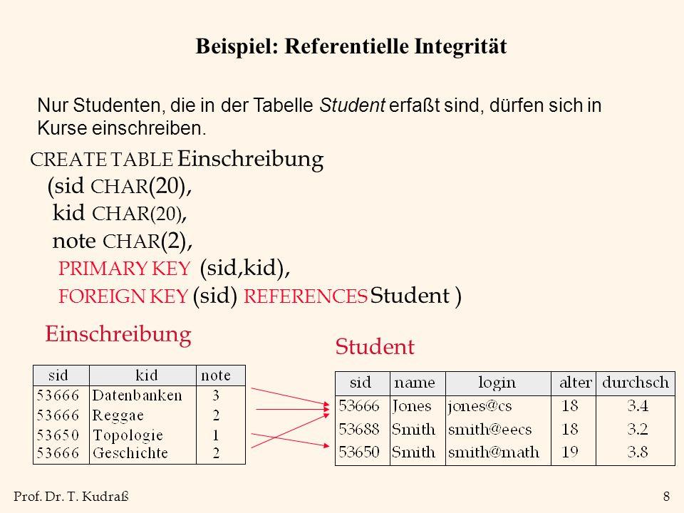 Prof. Dr. T. Kudraß8 Beispiel: Referentielle Integrität Nur Studenten, die in der Tabelle Student erfaßt sind, dürfen sich in Kurse einschreiben. CREA