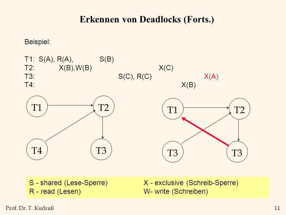 Prof. Dr. T. Kudraß11 Erkennen von Deadlocks (Forts.) Beispiel: T1: S(A), R(A), S(B) T2: X(B),W(B) X(C) T3: S(C), R(C) X(A) T4: X(B) T1T2 T4T3 T1T2 T3