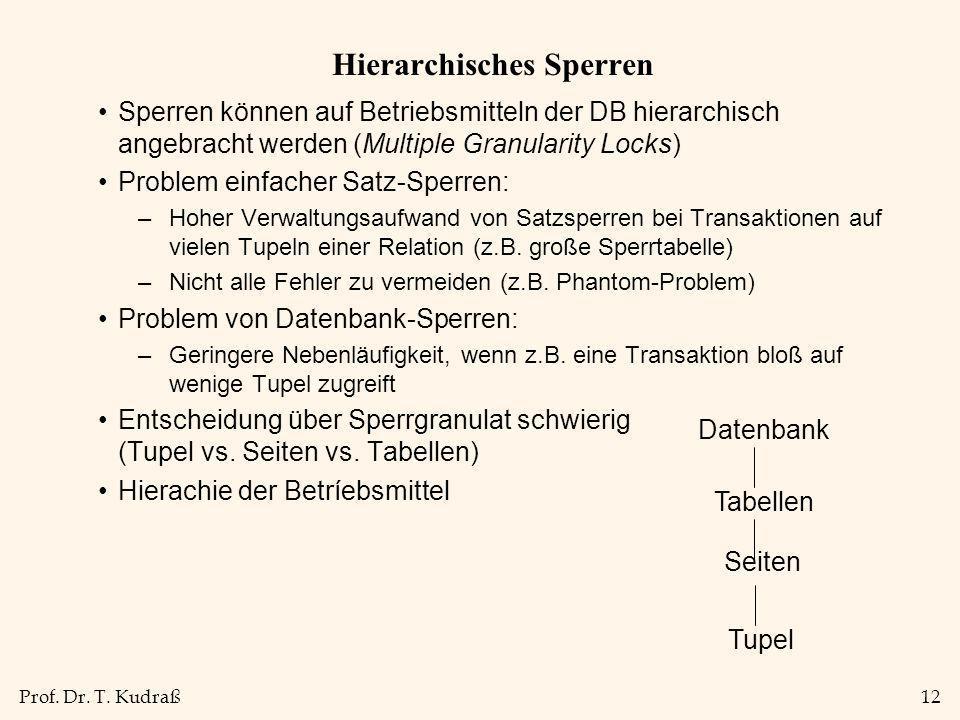 Prof. Dr. T. Kudraß12 Hierarchisches Sperren Sperren können auf Betriebsmitteln der DB hierarchisch angebracht werden (Multiple Granularity Locks) Pro