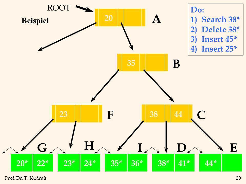Prof. Dr. T. Kudraß20 Beispiel: ROOT A B C DE F G H I 20 35 20* 3844 22*23*24*35*36*38*41*44* Do: 1) Search 38* 2) Delete 38* 3) Insert 45* 4) Insert