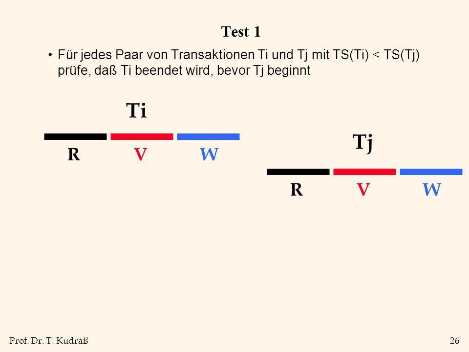 Prof. Dr. T. Kudraß26 Test 1 Für jedes Paar von Transaktionen Ti und Tj mit TS(Ti) < TS(Tj) prüfe, daß Ti beendet wird, bevor Tj beginnt Ti Tj RVW RVW