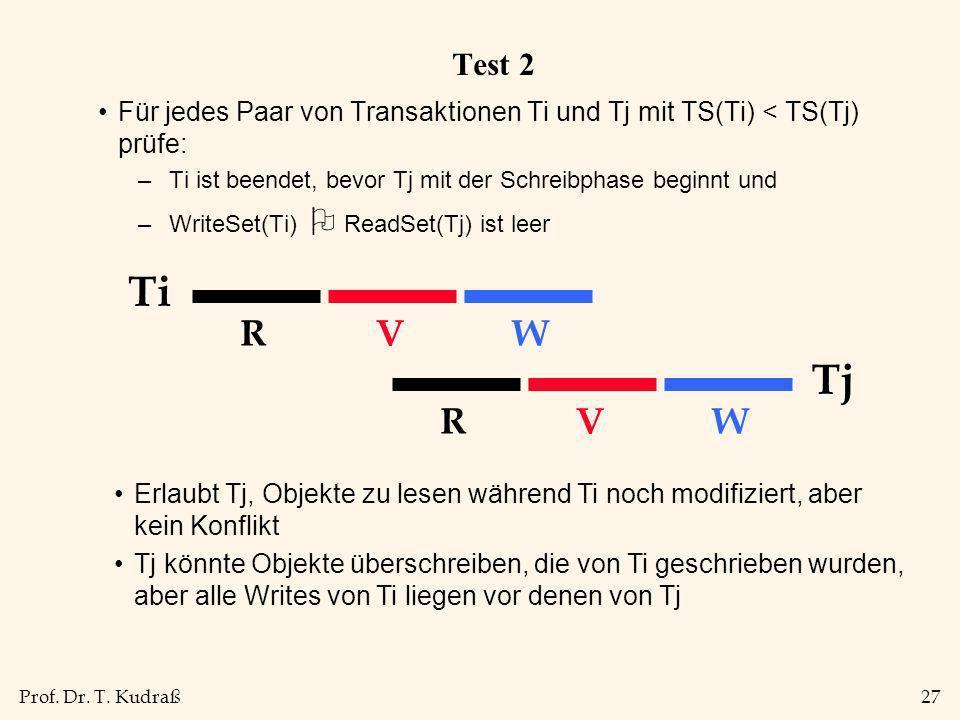 Prof. Dr. T. Kudraß27 Test 2 Für jedes Paar von Transaktionen Ti und Tj mit TS(Ti) < TS(Tj) prüfe: –Ti ist beendet, bevor Tj mit der Schreibphase begi