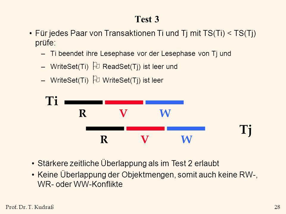 Prof. Dr. T. Kudraß28 Test 3 Für jedes Paar von Transaktionen Ti und Tj mit TS(Ti) < TS(Tj) prüfe: –Ti beendet ihre Lesephase vor der Lesephase von Tj