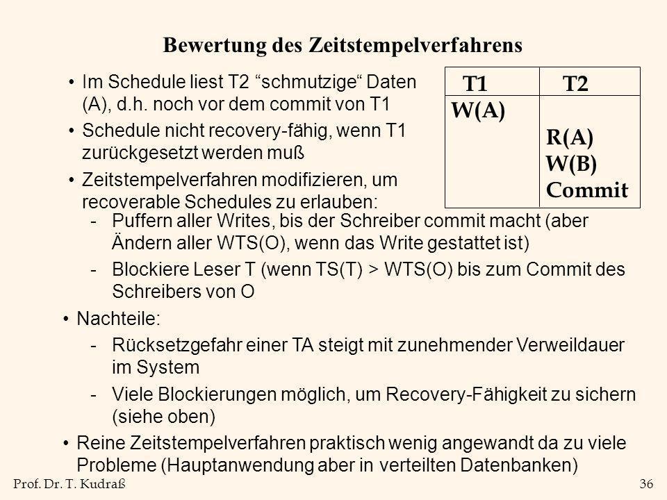 Prof. Dr. T. Kudraß36 Bewertung des Zeitstempelverfahrens Im Schedule liest T2 schmutzige Daten (A), d.h. noch vor dem commit von T1 Schedule nicht re