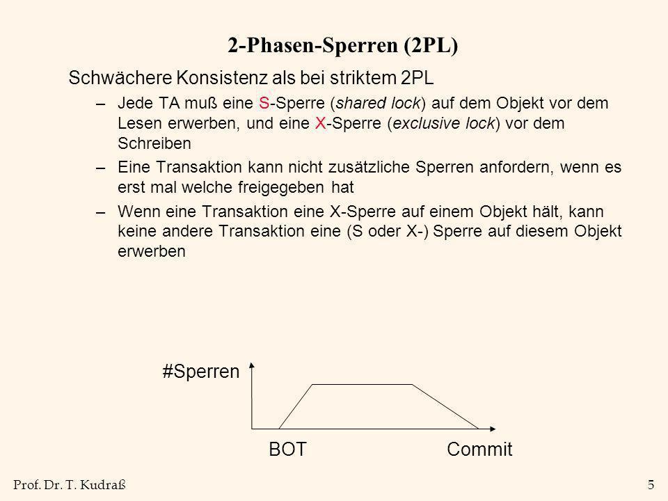 Prof. Dr. T. Kudraß5 2-Phasen-Sperren (2PL) Schwächere Konsistenz als bei striktem 2PL –Jede TA muß eine S-Sperre (shared lock) auf dem Objekt vor dem