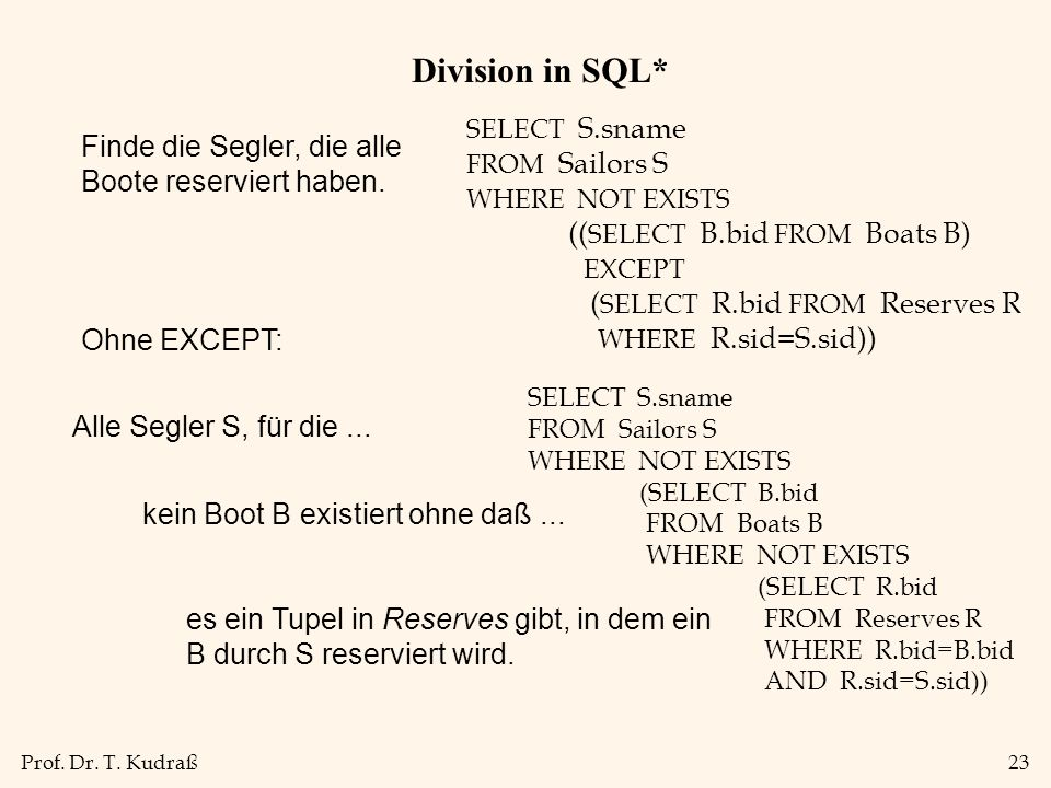 Prof. Dr. T. Kudraß23 Division in SQL* Finde die Segler, die alle Boote reserviert haben. SELECT S.sname FROM Sailors S WHERE NOT EXISTS (( SELECT B.b