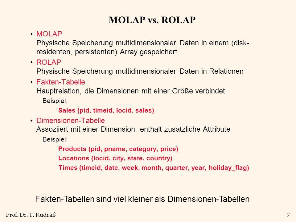 Prof. Dr. T. Kudraß7 MOLAP vs.