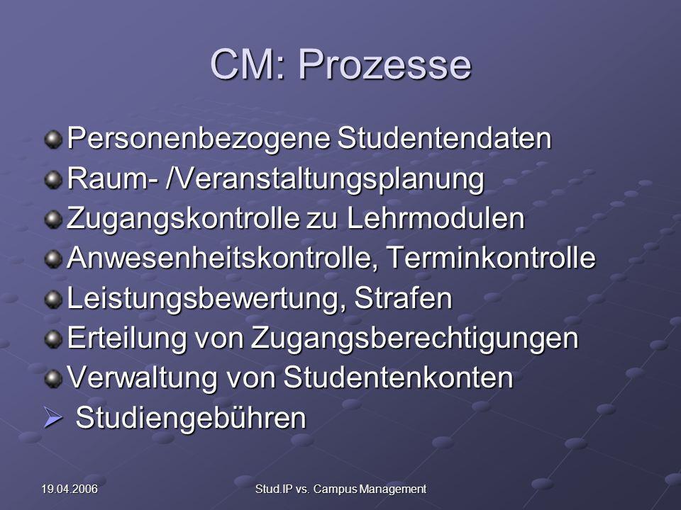 19.04.2006Stud.IP vs. Campus Management CM: Prozesse Personenbezogene Studentendaten Raum- /Veranstaltungsplanung Zugangskontrolle zu Lehrmodulen Anwe
