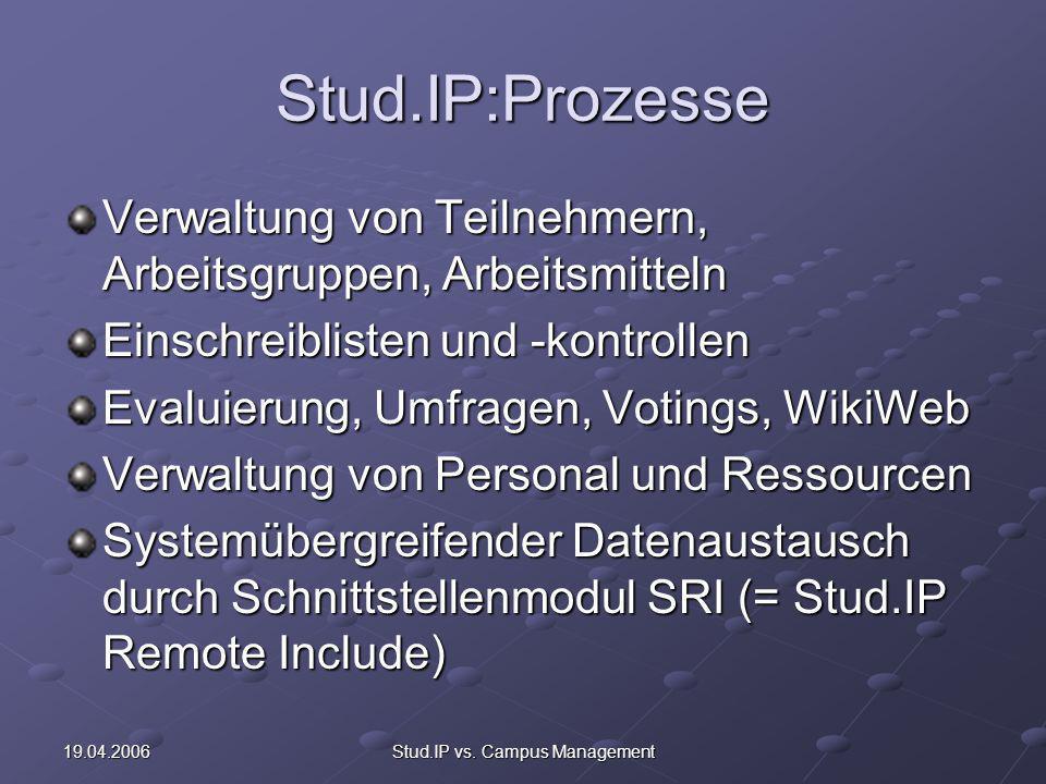 19.04.2006Stud.IP vs. Campus Management Stud.IP:Prozesse Verwaltung von Teilnehmern, Arbeitsgruppen, Arbeitsmitteln Einschreiblisten und -kontrollen E