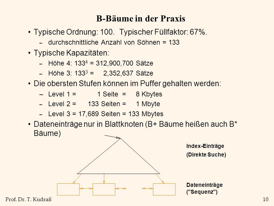 Prof. Dr. T. Kudraß10 B-Bäume in der Praxis Typische Ordnung: 100. Typischer Füllfaktor: 67%. – durchschnittliche Anzahl von Söhnen = 133 Typische Kap