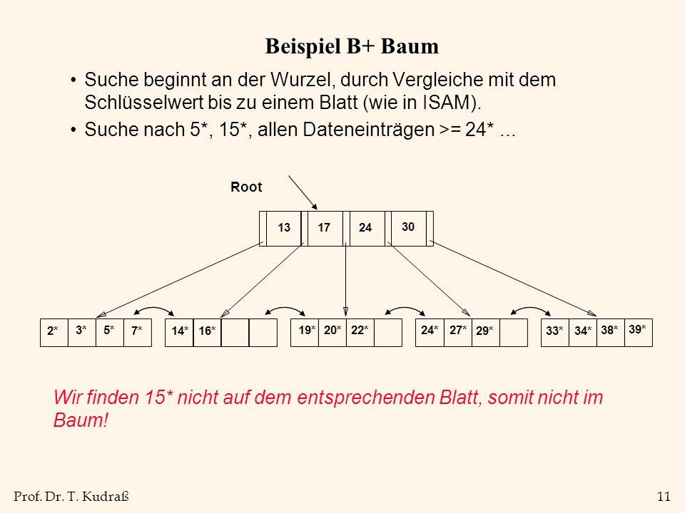 Prof. Dr. T. Kudraß11 Beispiel B+ Baum Suche beginnt an der Wurzel, durch Vergleiche mit dem Schlüsselwert bis zu einem Blatt (wie in ISAM). Suche nac