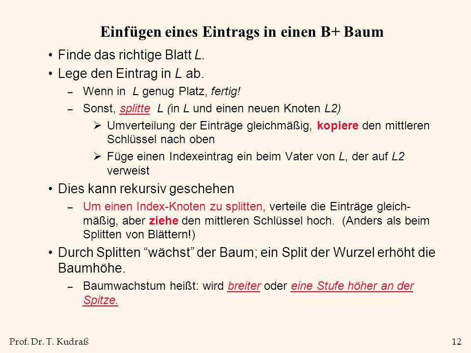 Prof. Dr. T. Kudraß12 Einfügen eines Eintrags in einen B+ Baum Finde das richtige Blatt L. Lege den Eintrag in L ab. – Wenn in L genug Platz, fertig!