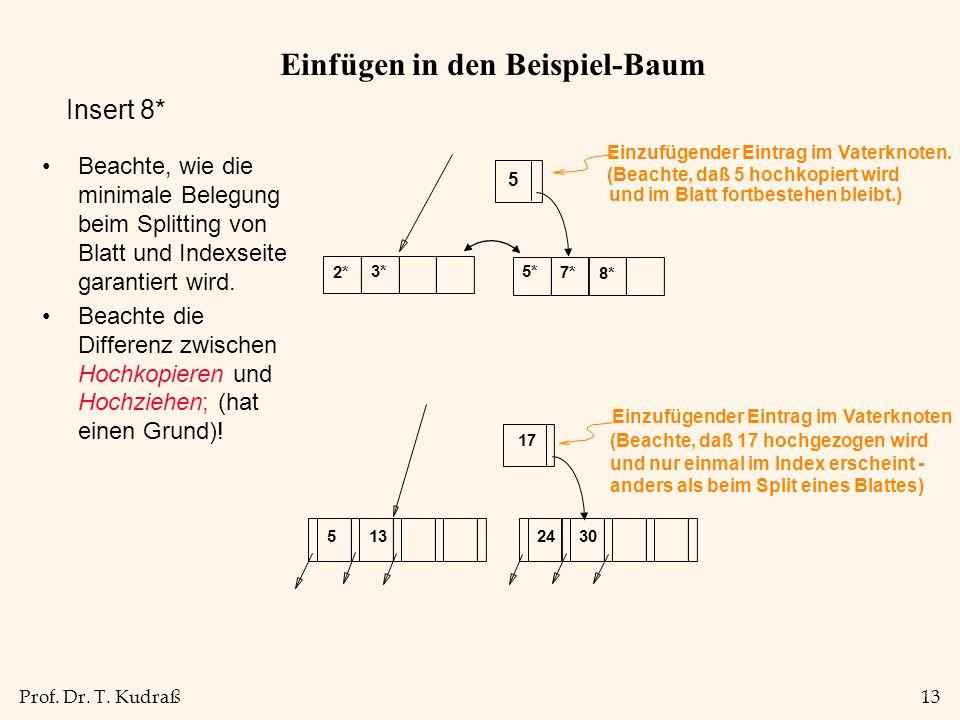 Prof. Dr. T. Kudraß13 Einfügen in den Beispiel-Baum Beachte, wie die minimale Belegung beim Splitting von Blatt und Indexseite garantiert wird. Beacht