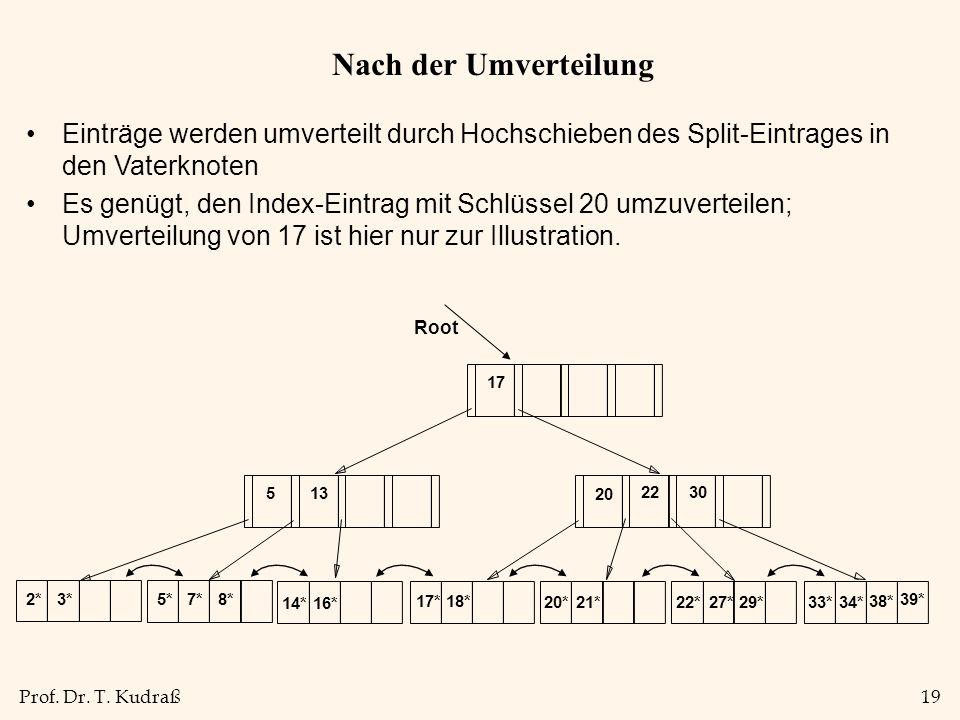 Prof. Dr. T. Kudraß19 Nach der Umverteilung Einträge werden umverteilt durch Hochschieben des Split-Eintrages in den Vaterknoten Es genügt, den Index-