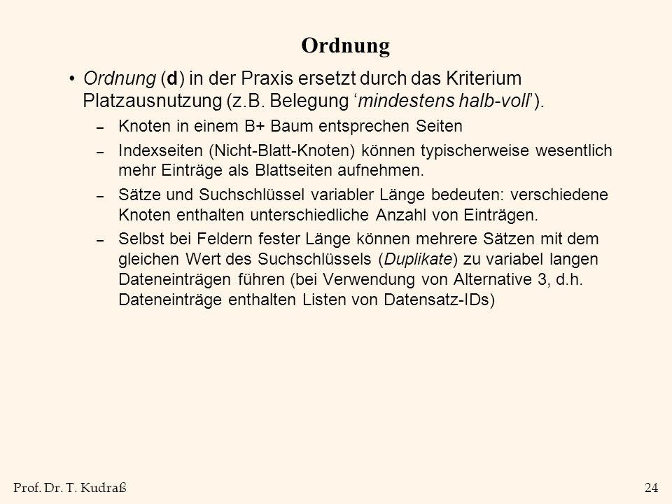 Prof. Dr. T. Kudraß24 Ordnung Ordnung (d) in der Praxis ersetzt durch das Kriterium Platzausnutzung (z.B. Belegung mindestens halb-voll). – Knoten in