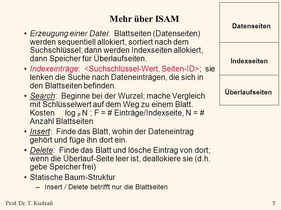 Prof. Dr. T. Kudraß5 Mehr über ISAM Erzeugung einer Datei: Blattseiten (Datenseiten) werden sequentiell allokiert, sortiert nach dem Suchschlüssel; da