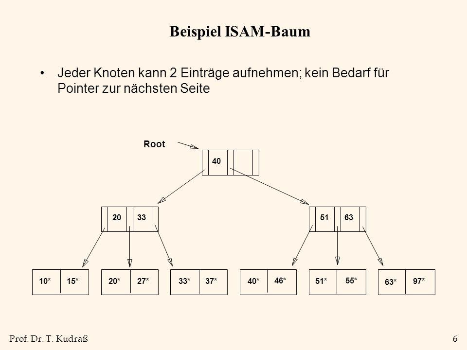 Prof. Dr. T. Kudraß6 Beispiel ISAM-Baum Jeder Knoten kann 2 Einträge aufnehmen; kein Bedarf für Pointer zur nächsten Seite 10*15*20*27*33*37*40* 46* 5