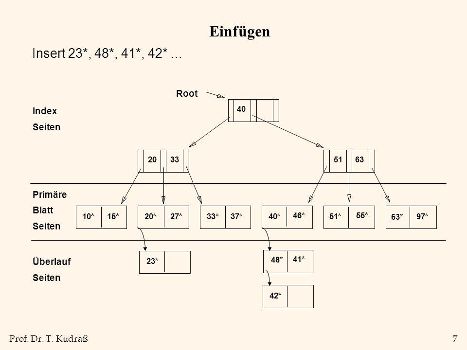 Prof. Dr. T. Kudraß7 Einfügen 10*15*20*27*33*37*40* 46* 51* 55* 63* 97* 20335163 40 Root 23* 48* 41* 42* Überlauf Seiten Blatt Index Seiten Primäre In