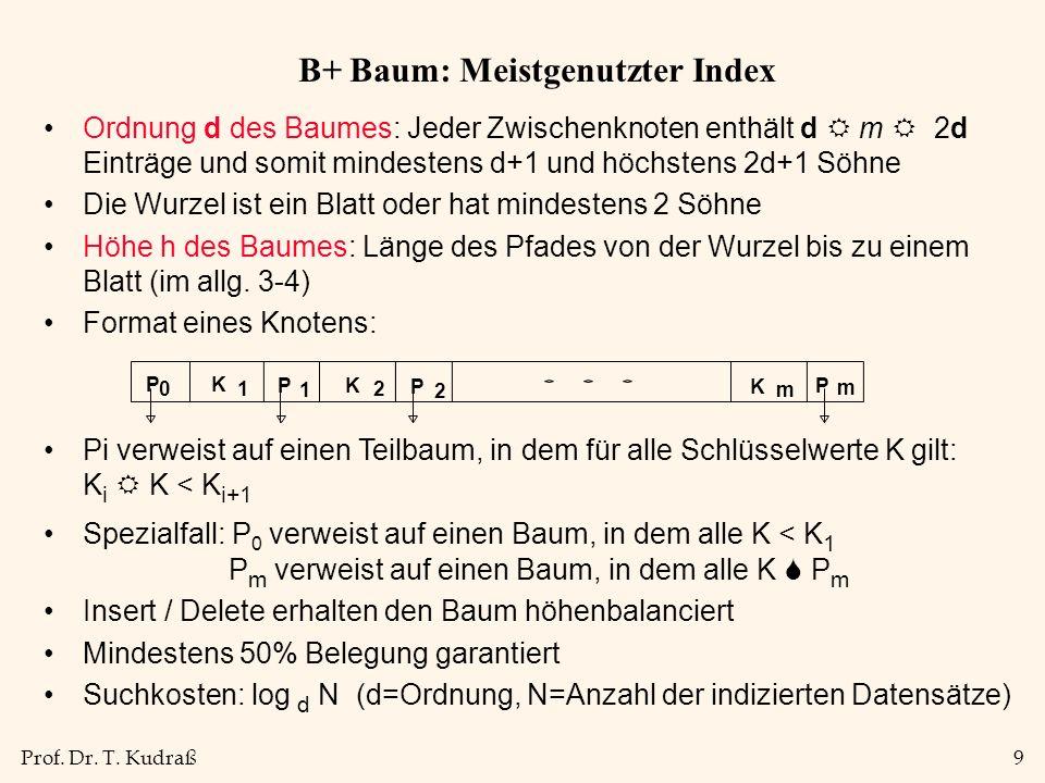 Prof. Dr. T. Kudraß9 B+ Baum: Meistgenutzter Index Ordnung d des Baumes: Jeder Zwischenknoten enthält d m 2d Einträge und somit mindestens d+1 und höc
