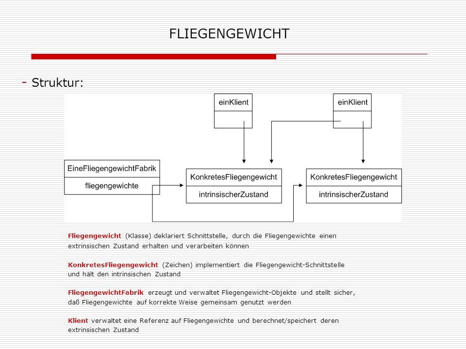 FLIEGENGEWICHT - Implementierung: Fliegengewicht GLYPH – Schnittstelle für extrinsischen Zustand (als Verbindung von Zeichen und Formatierung) class Glyph { public: virtual void Zeichne (Fenster*,GlyphKontext&); virtual void SetzeZeichensatz (Zeichensatz*,GlyphKontext&); … } Glyphkontext – Abbildung zwischen Glyphobjekt und Zeichensatz (wird durch Glyph aktualisiert ; liefert Zeichensatz eines Glyphobjektes) class GlyphKontext { public: GlyphKontext(); … } Bsp.: GlyphKontext glyphKontext; glyphKontext.SetzeZeichensatz(timesKursiv 12,6); 6 ist dann der Index im BBaum, der auf den Zeichensatz timesKursiv12 verweist (konkretes) Fliegengewicht ZEICHEN – speichert Zeichencode class Zeichen { public: Zeichen(char); … }