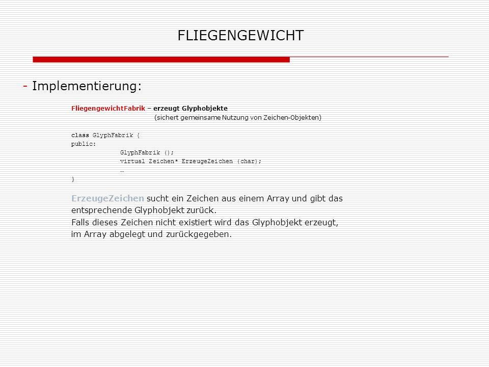 FLIEGENGEWICHT - Implementierung: FliegengewichtFabrik – erzeugt Glyphobjekte (sichert gemeinsame Nutzung von Zeichen-Objekten) class GlyphFabrik { pu