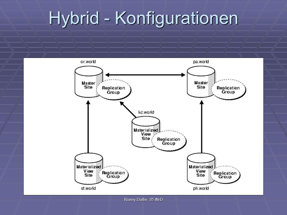 Ronny Dathe, 05 IN-D Hybrid - Konfigurationen