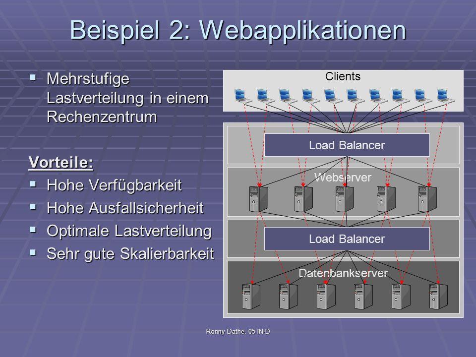 Ronny Dathe, 05 IN-D Beispiel 2: Webapplikationen Mehrstufige Lastverteilung in einem Rechenzentrum Mehrstufige Lastverteilung in einem RechenzentrumV
