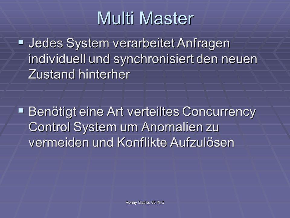 Ronny Dathe, 05 IN-D Multi Master Jedes System verarbeitet Anfragen individuell und synchronisiert den neuen Zustand hinterher Jedes System verarbeite