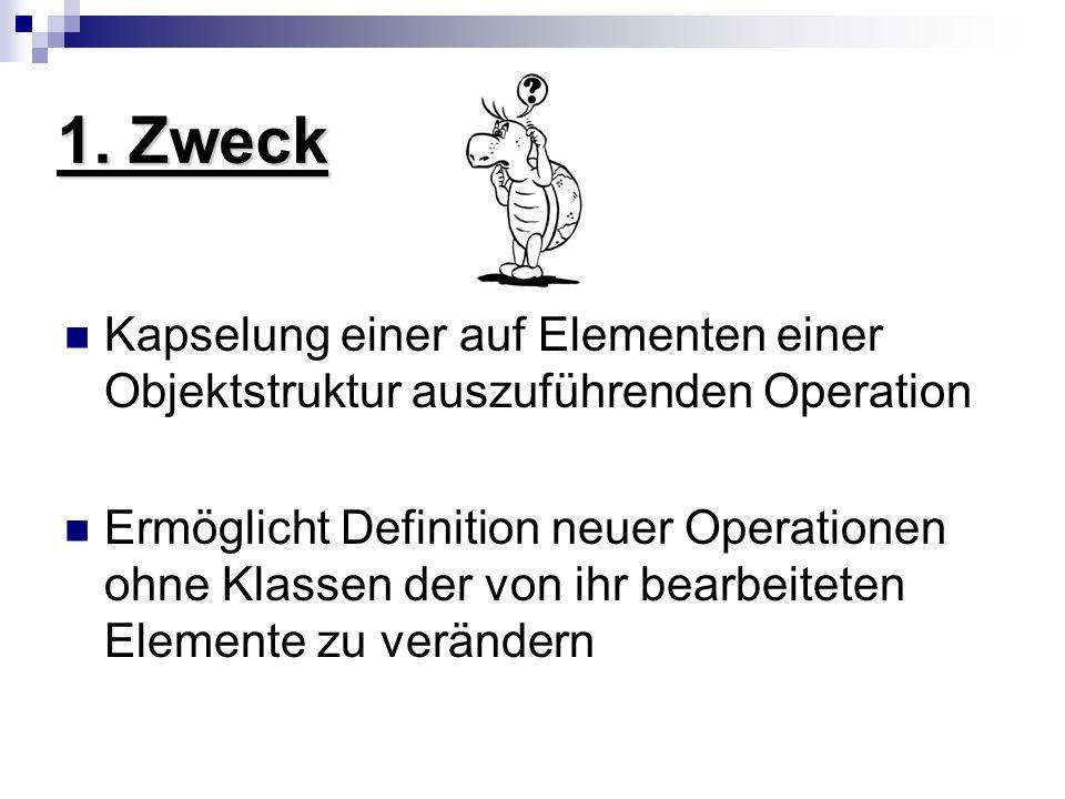 1. Zweck Kapselung einer auf Elementen einer Objektstruktur auszuführenden Operation Ermöglicht Definition neuer Operationen ohne Klassen der von ihr