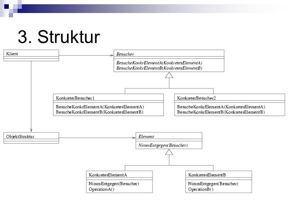 3. Struktur