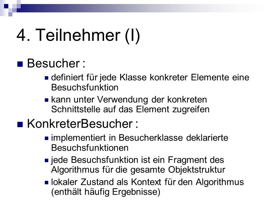 4. Teilnehmer (I) Besucher : definiert für jede Klasse konkreter Elemente eine Besuchsfunktion kann unter Verwendung der konkreten Schnittstelle auf d