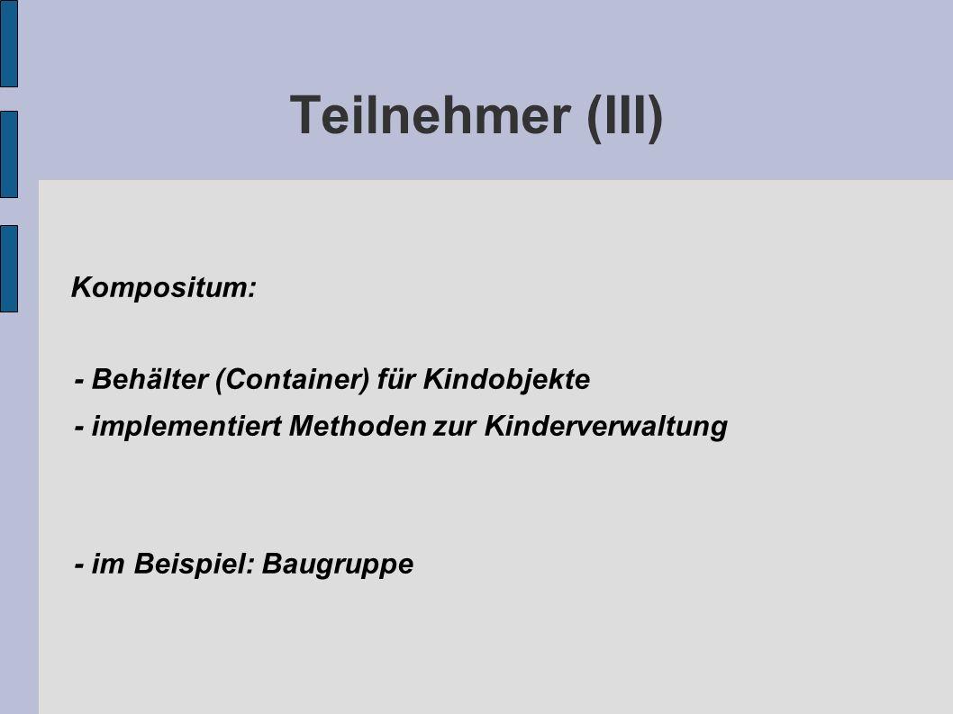 Teilnehmer (III) Kompositum: - Behälter (Container) für Kindobjekte - implementiert Methoden zur Kinderverwaltung - im Beispiel: Baugruppe