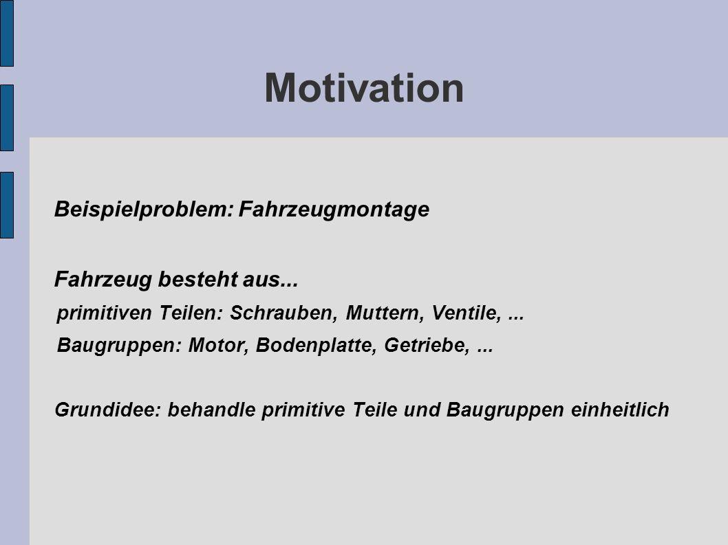 Motivation Beispielproblem: Fahrzeugmontage Fahrzeug besteht aus...