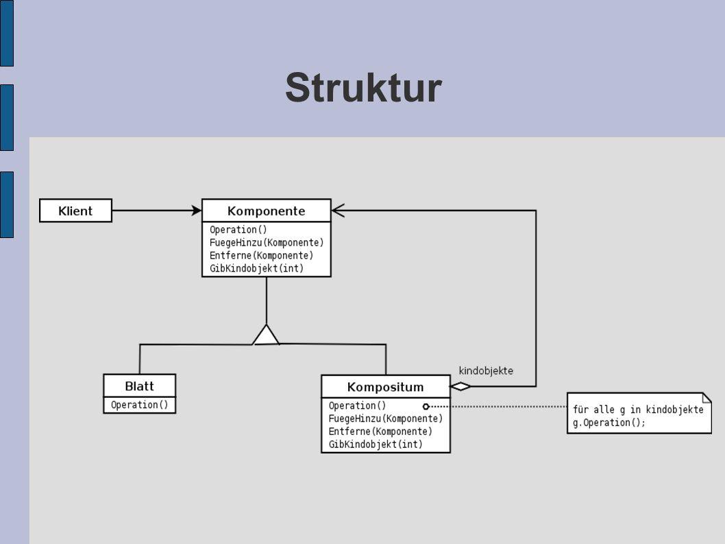 Teilnehmer (I) Komponente: - deklariert Schnittstelle für die Objekte - implementiert evtl.