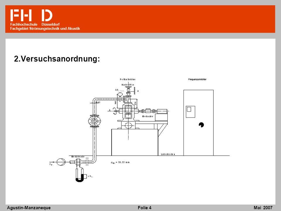 Folie 5 Agustin-Manzaneque Mai 2007 Mit Hilfe einer Kreiselpumpe wird das benötigte Nutzgefälle simuliert.