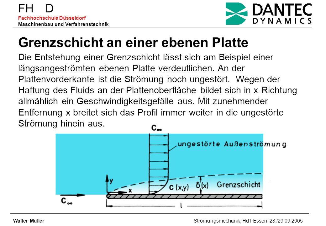 FH D Fachhochschule Düsseldorf Maschinenbau und Verfahrenstechnik Walter Müller Strömungsmechanik, HdT Essen, 28./29.09.2005 Die Entstehung einer Gren