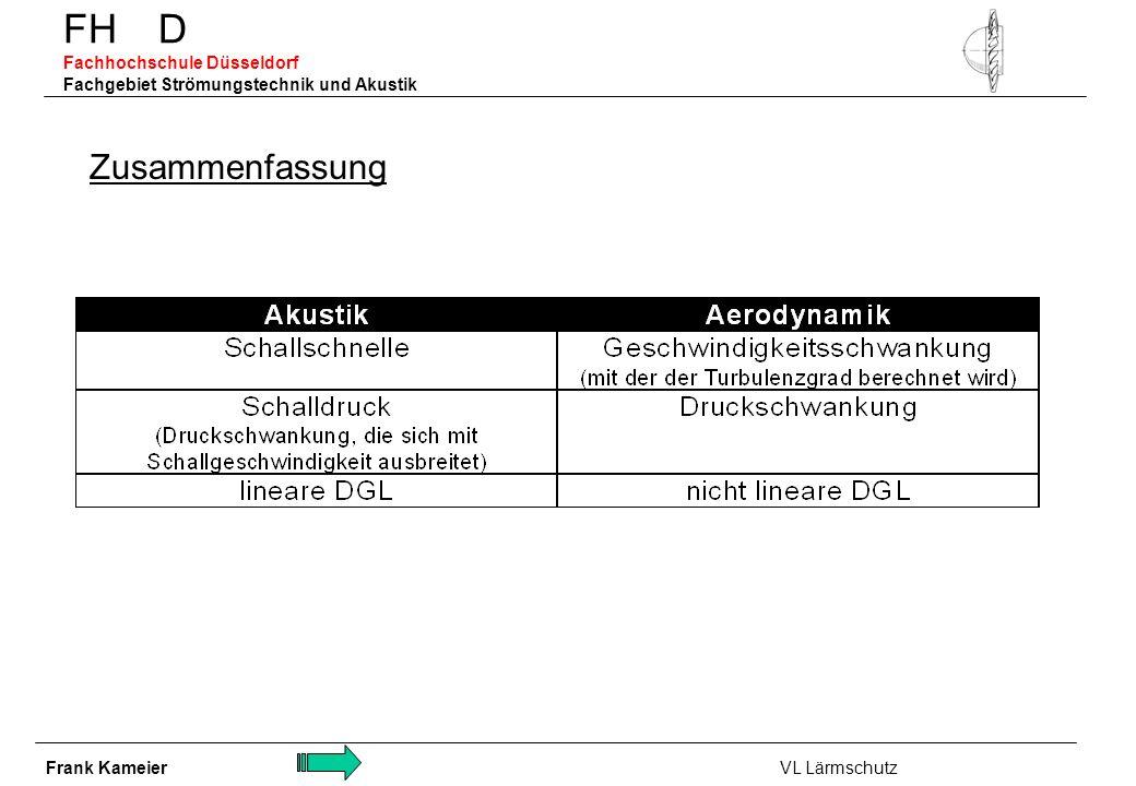 FH D Fachhochschule Düsseldorf Fachgebiet Strömungstechnik und Akustik Zusammenfassung Frank Kameier VL Lärmschutz