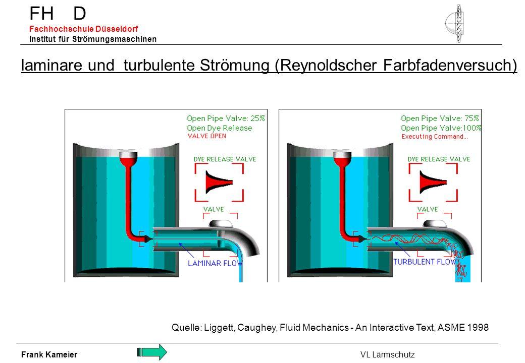 FH D Fachhochschule Düsseldorf Institut für Strömungsmaschinen laminare und turbulente Strömung (Reynoldscher Farbfadenversuch) Quelle: Liggett, Caugh