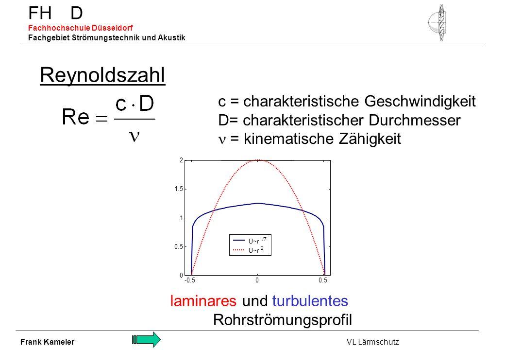 FH D Fachhochschule Düsseldorf Fachgebiet Strömungstechnik und Akustik Reynoldszahl c = charakteristische Geschwindigkeit D= charakteristischer Durchm