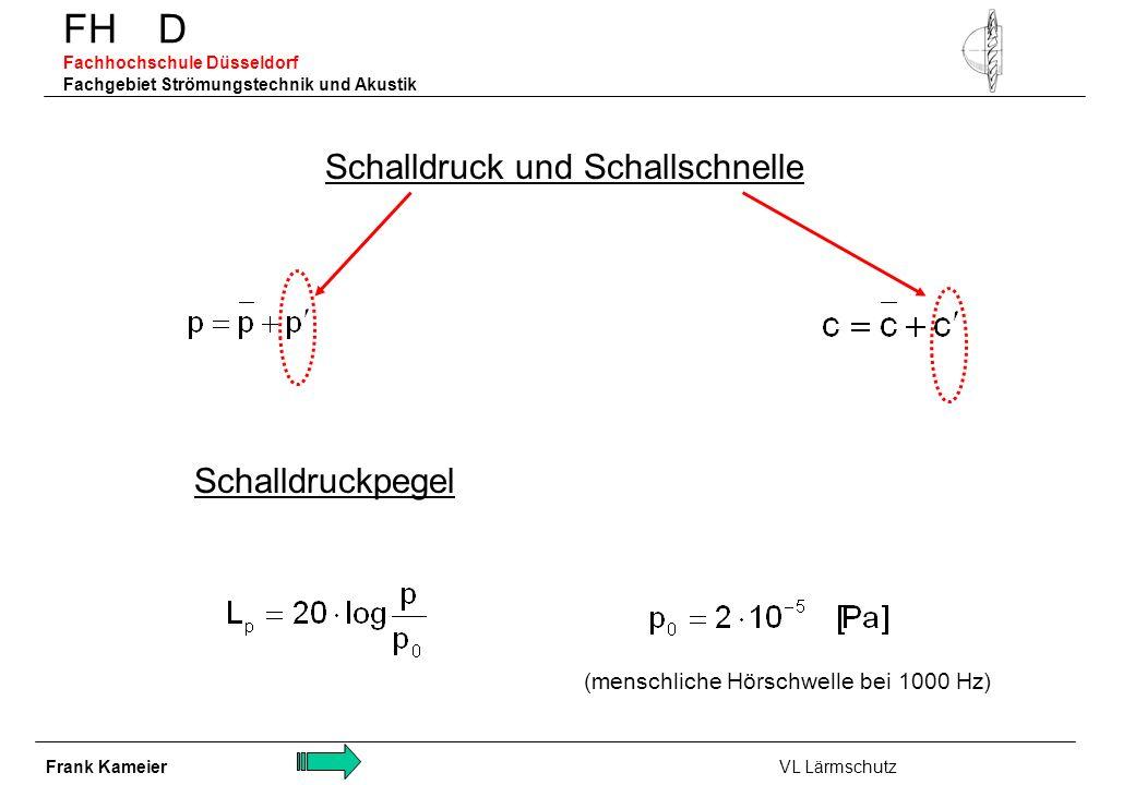 FH D Fachhochschule Düsseldorf Fachgebiet Strömungstechnik und Akustik Schalldruck und Schallschnelle Schalldruckpegel (menschliche Hörschwelle bei 10