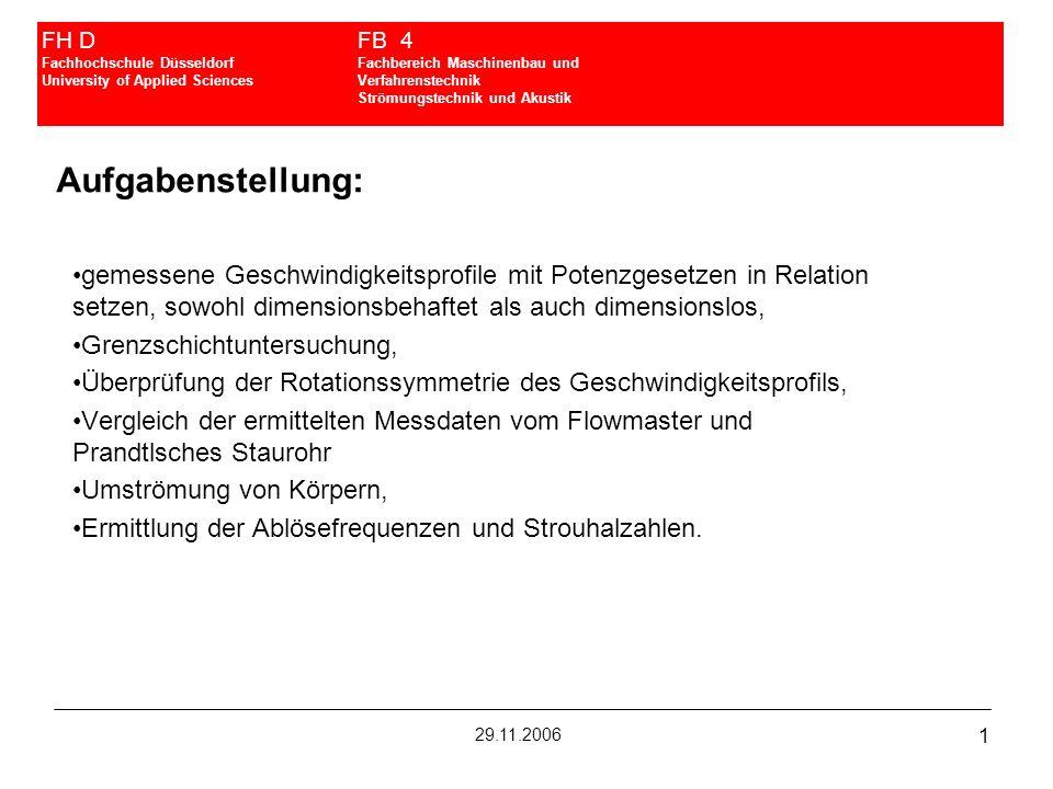 1 FH DFB 4 Fachhochschule DüsseldorfFachbereich Maschinenbau und University of Applied SciencesVerfahrenstechnik Strömungstechnik und Akustik 29.11.20