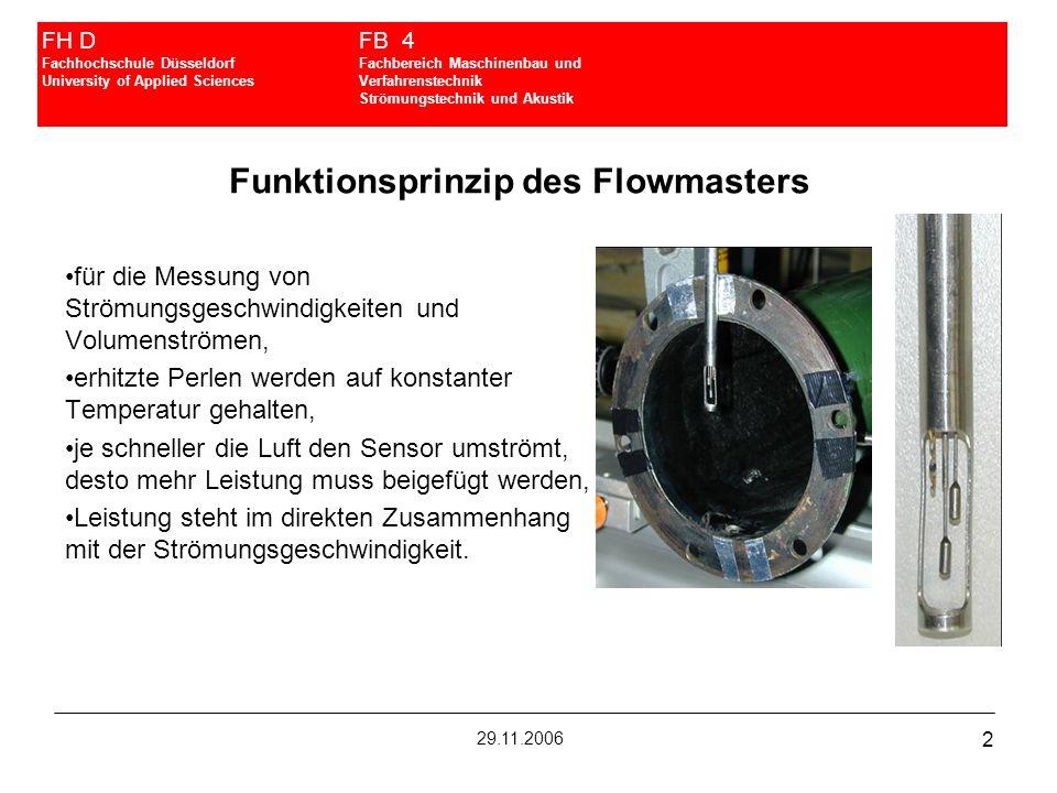 2 FH DFB 4 Fachhochschule DüsseldorfFachbereich Maschinenbau und University of Applied SciencesVerfahrenstechnik Strömungstechnik und Akustik 29.11.20